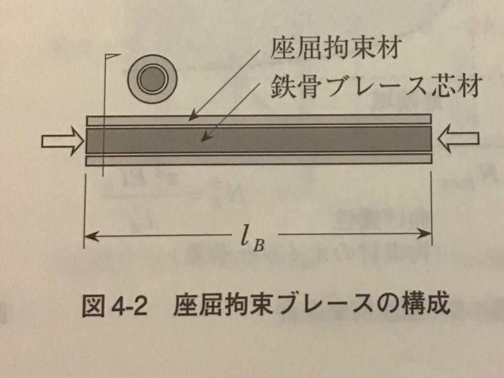 図4-2 座屈拘束ブレースの構成