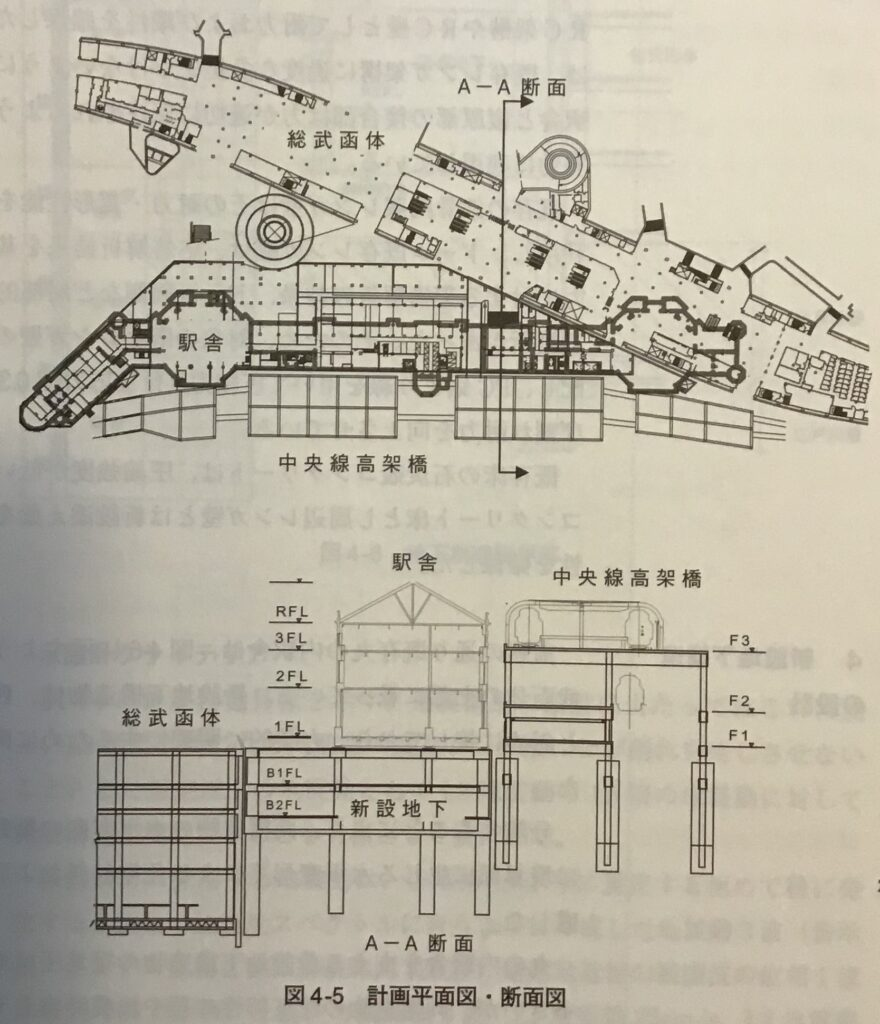 東京駅丸の内駅舎保存・復原の計画平面図・断面図