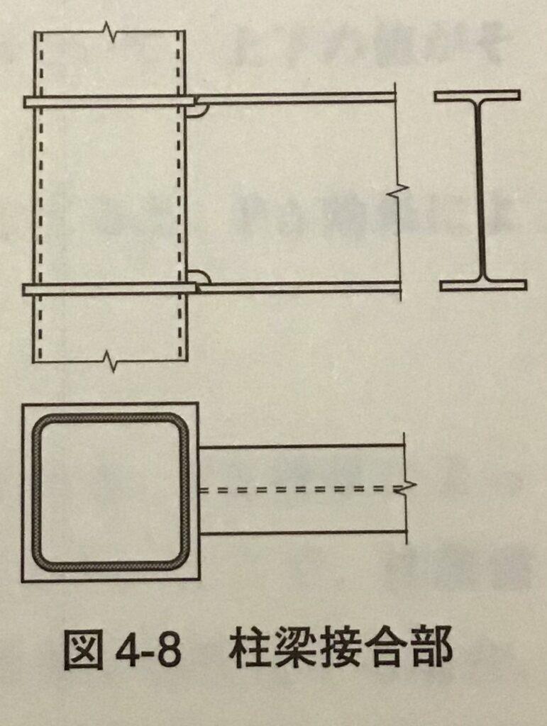 図4-8 柱梁接合部