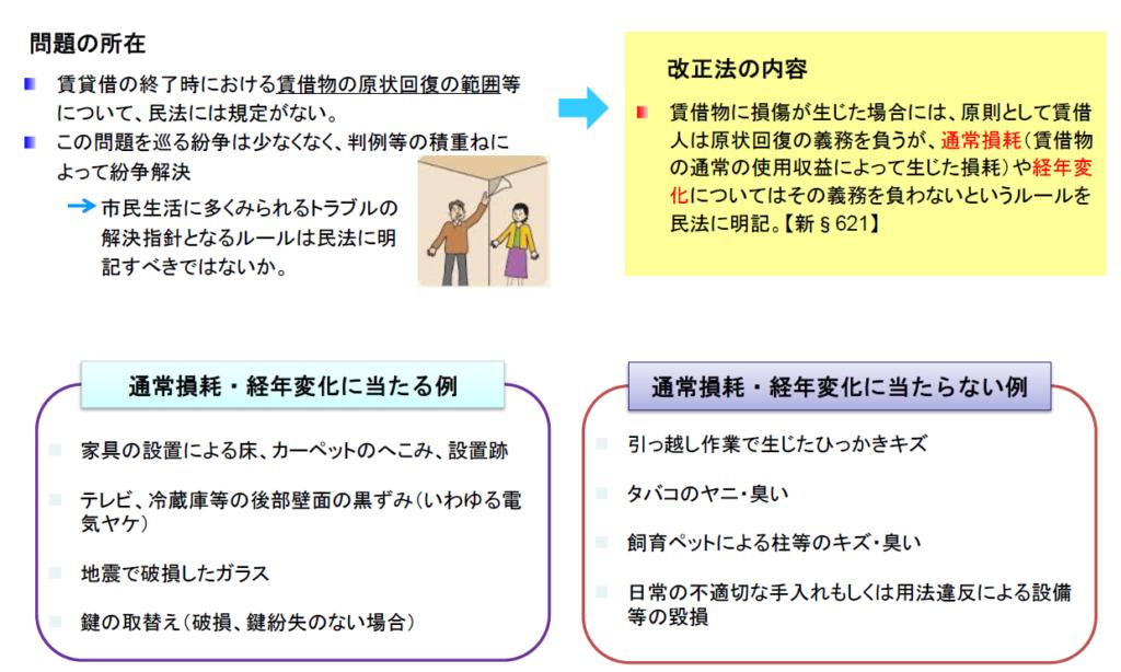 原状回復 引用:法務省民事局「民法(債権関係)の改正に関する説明資料」より