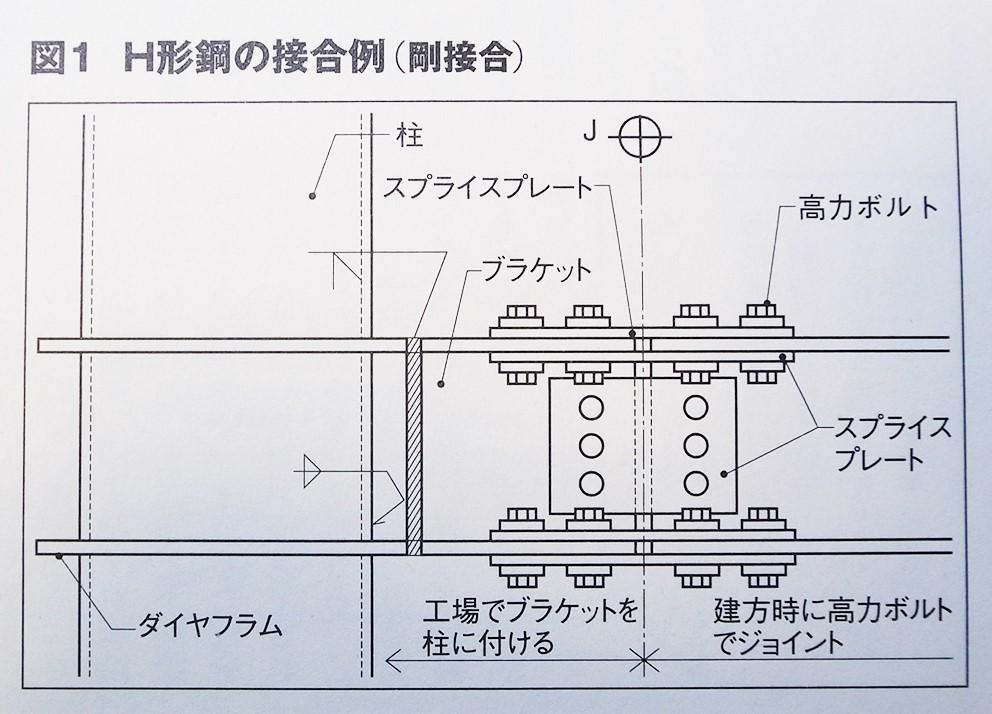 H形鋼の接合例(剛接合)