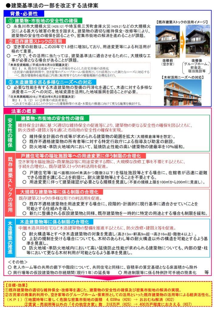建築基準法の一部を改正する法律案