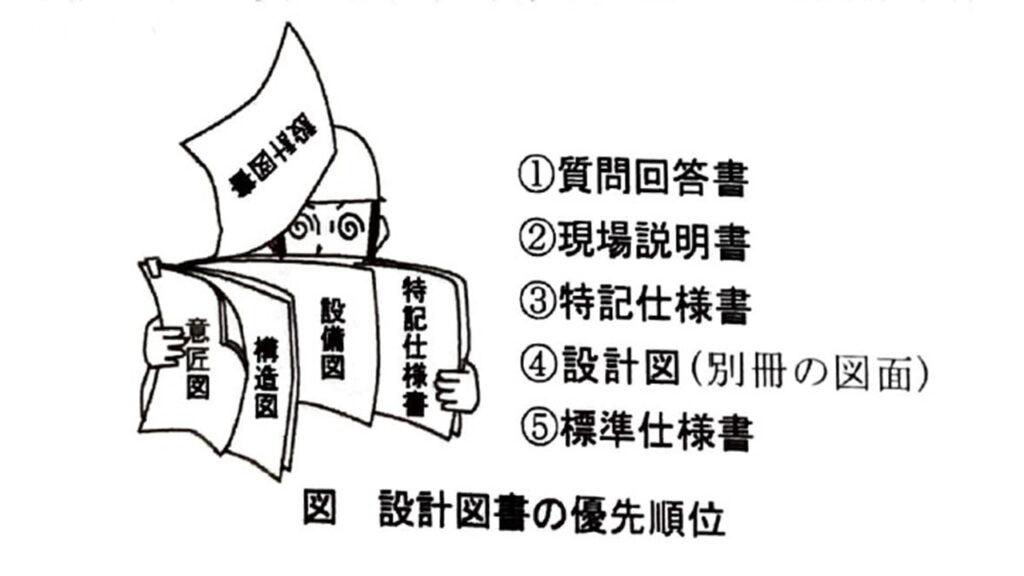 設計図書の優先順位